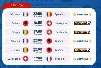 Розклад трансляцій Євро-2016 на українському телебаченні