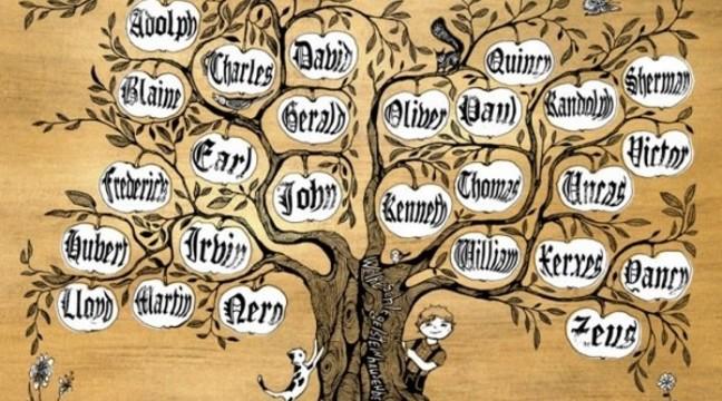 Магія імені: що можуть сказати про вас ваші ініціали?