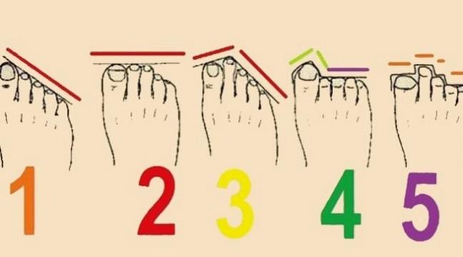 Що пальці ніг можуть сказати про ваш характер