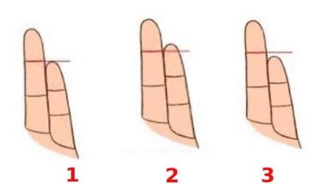 Дізнайтеся, яка людина в коханні, просто поглянувши на її пальці