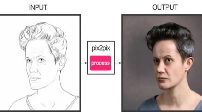 Ця нейромережа перетворює ескізи в реалістичні портрети