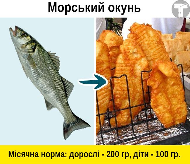 Це потрібно знати. Популярні видів риби, які приносять скоріш шкоду, ніж користь, фото-8